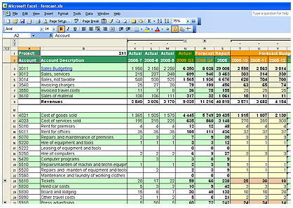Data Analysis Excel Templates